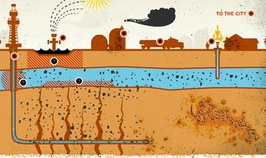 Fracking en Albacete